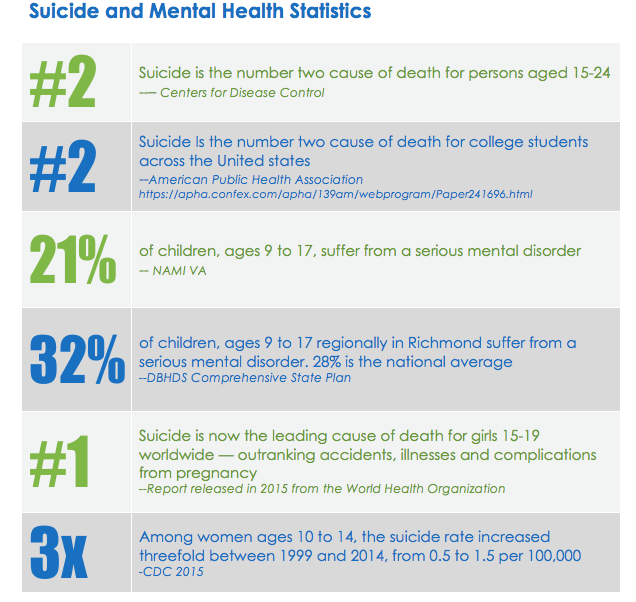 addiction and suicide statistics